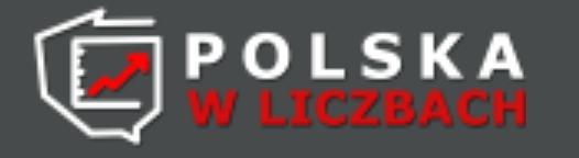 Baner: Polska w liczbach